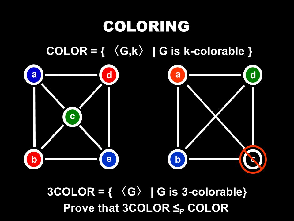 COLORING b a e c db ac d b a e c d a bd COLOR = { G,k | G is k-colorable } 3COLOR = { G | G is 3-colorable} Prove that 3COLOR P COLOR
