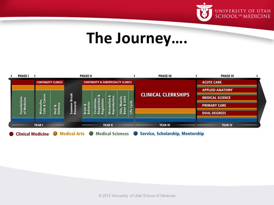 The Journey…. © 2013 University of Utah School of Medicine