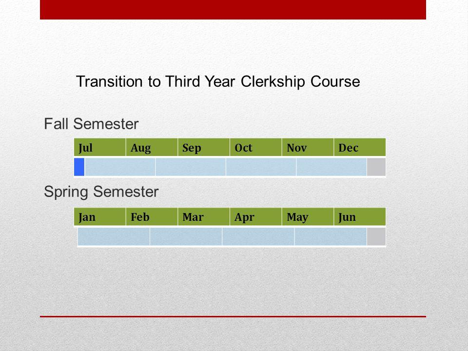 Four Clerkships in Fall Semester Fall Semester Spring Semester JulAugSepOctNovDec JanFebMarAprMayJun