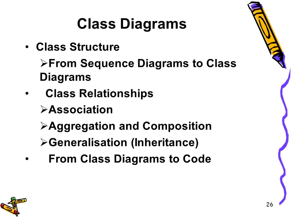 Class Diagrams Class Structure From Sequence Diagrams to Class Diagrams Class Relationships Association Aggregation and Composition Generalisation (Inheritance) From Class Diagrams to Code 26