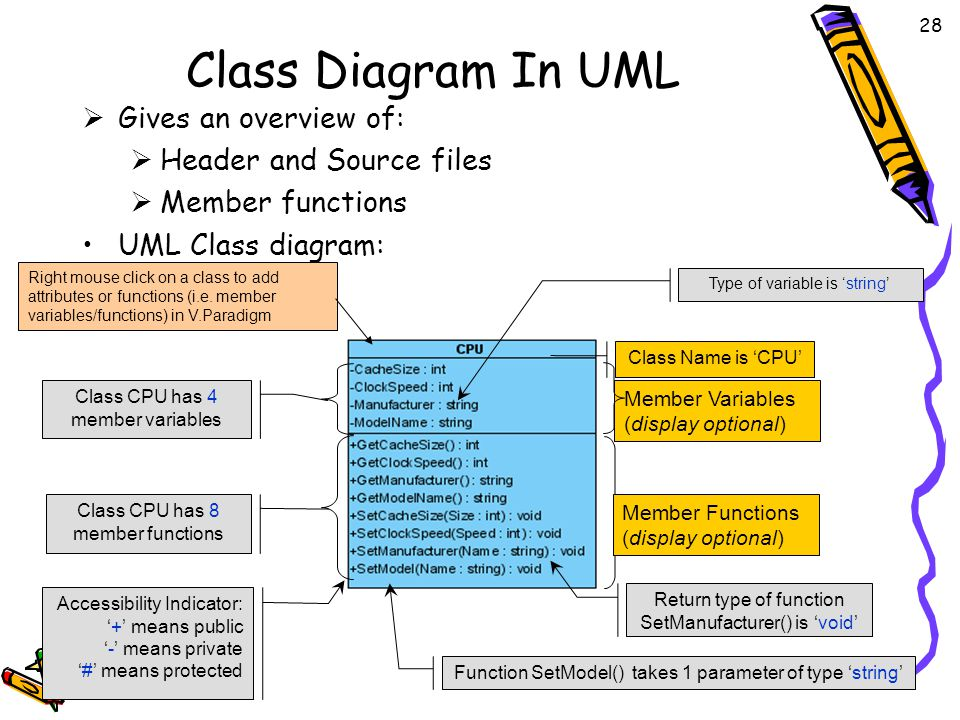 Class Diagram In UML Gives an overview of: Header and Source files Member functions UML Class diagram: 28 Class Name is CPU Class CPU has 4 member variables Class CPU has 8 member functions Accessibility Indicator:+ means public- means private # means protected Type of variable is string Return type of function SetManufacturer() is void Function SetModel() takes 1 parameter of type string Member Functions (display optional) Member Variables (display optional) Right mouse click on a class to add attributes or functions (i.e.