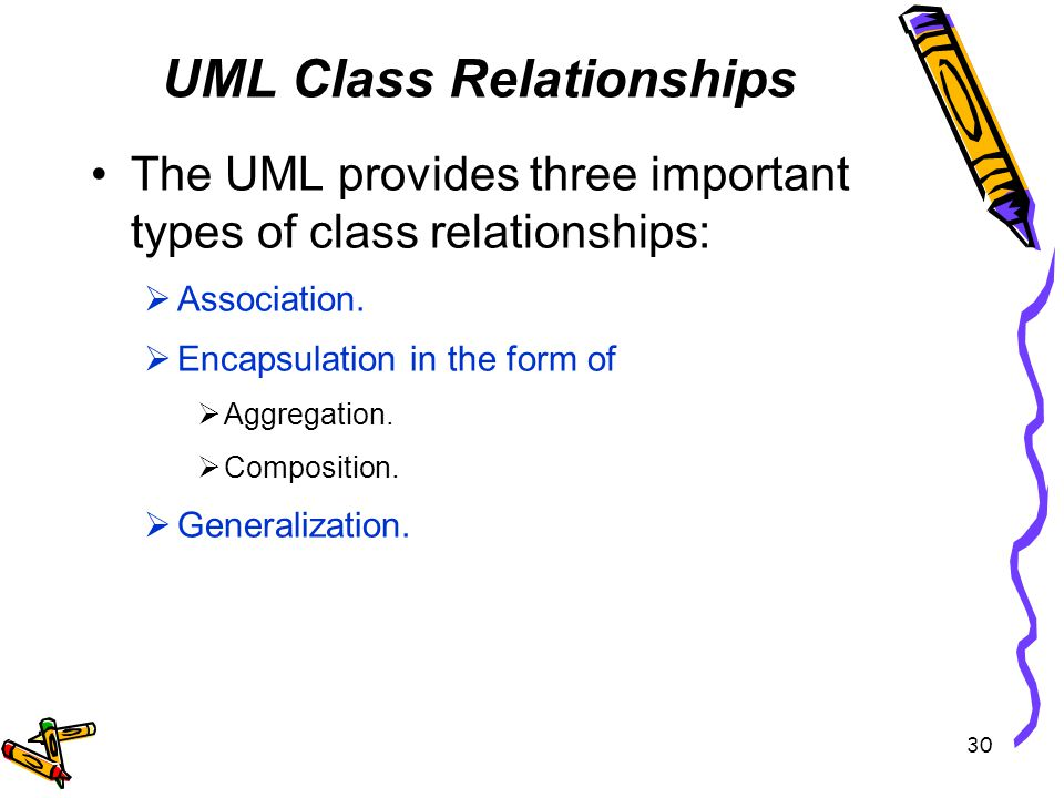 UML Class Relationships The UML provides three important types of class relationships: Association.
