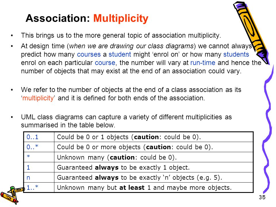 This brings us to the more general topic of association multiplicity.