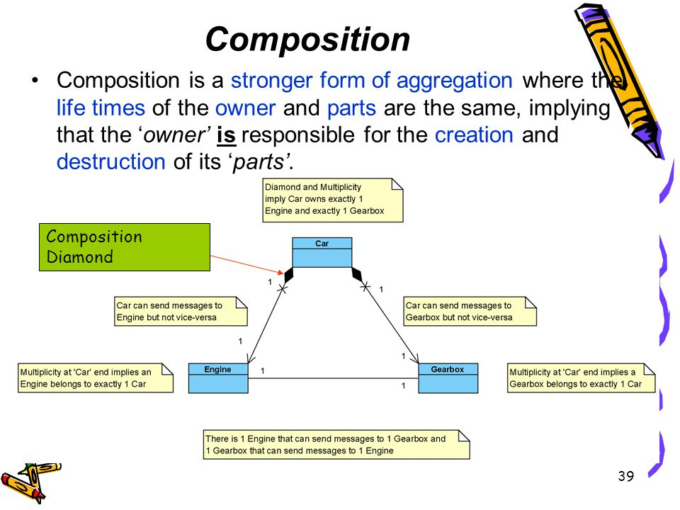 Composition Composition is a stronger form of aggregation where the life times of the owner and parts are the same, implying that the owner is responsible for the creation and destruction of its parts.