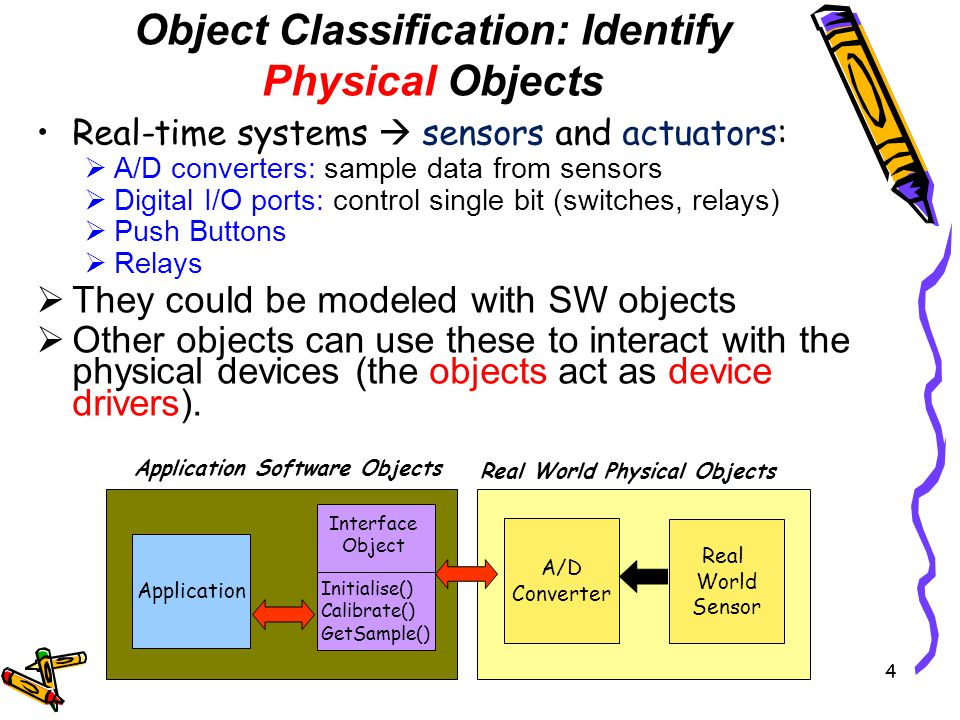 Object Classification: Identify Physical Objects Real-time systems sensors and actuators: A/D converters: sample data from sensors Digital I/O ports: control single bit (switches, relays) Push Buttons Relays They could be modeled with SW objects Other objects can use these to interact with the physical devices (the objects act as device drivers).