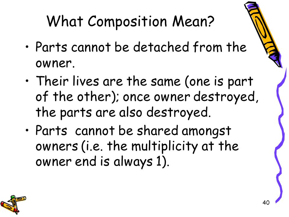 What Composition Mean. Parts cannot be detached from the owner.