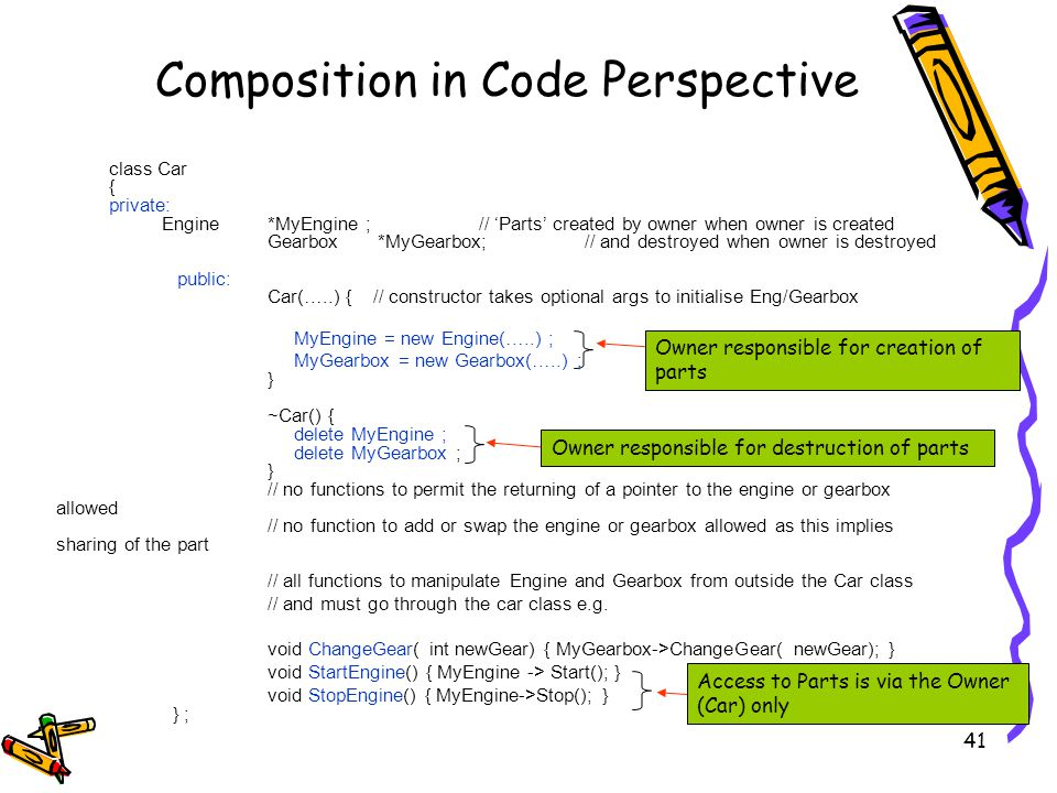 Composition in Code Perspective 41 Owner responsible for creation of parts Owner responsible for destruction of parts Access to Parts is via the Owner (Car) only class Car { private: Engine *MyEngine ;// Parts created by owner when owner is created Gearbox *MyGearbox;// and destroyed when owner is destroyed public: Car(…..) { // constructor takes optional args to initialise Eng/Gearbox MyEngine = new Engine(…..) ; MyGearbox = new Gearbox(…..) ; } ~Car() { delete MyEngine ; delete MyGearbox ; } // no functions to permit the returning of a pointer to the engine or gearbox allowed // no function to add or swap the engine or gearbox allowed as this implies sharing of the part // all functions to manipulate Engine and Gearbox from outside the Car class // and must go through the car class e.g.