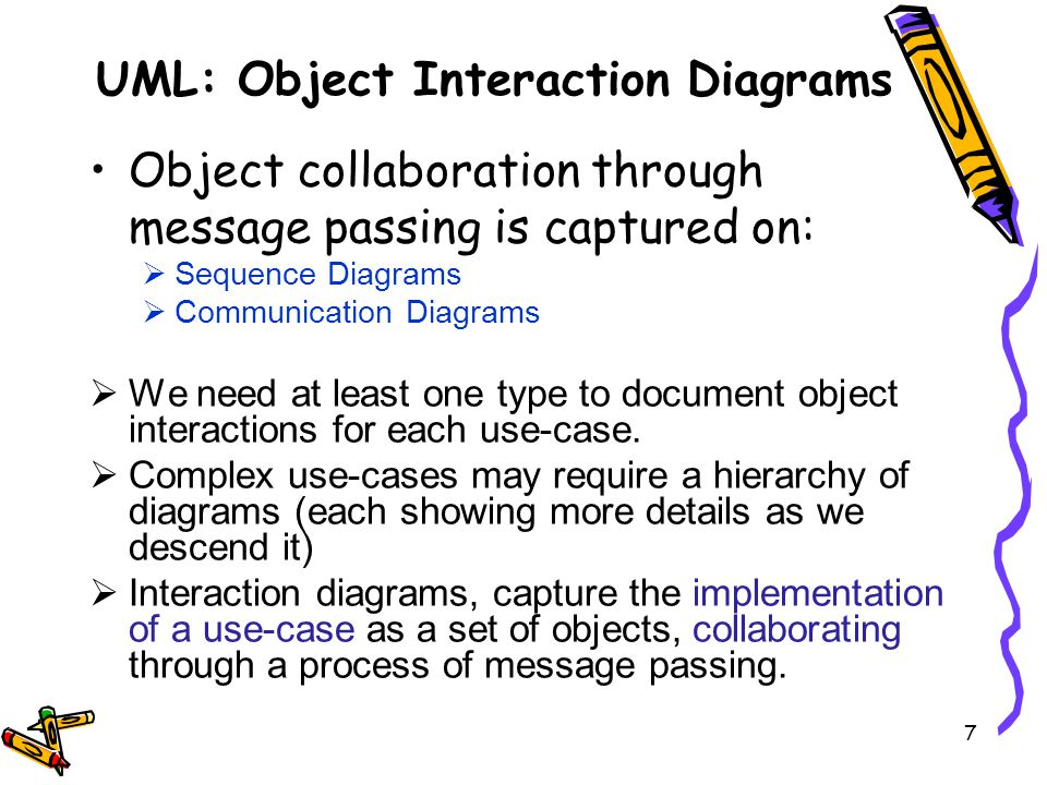 UML: Object Interaction Diagrams Object collaboration through message passing is captured on: Sequence Diagrams Communication Diagrams We need at leas
