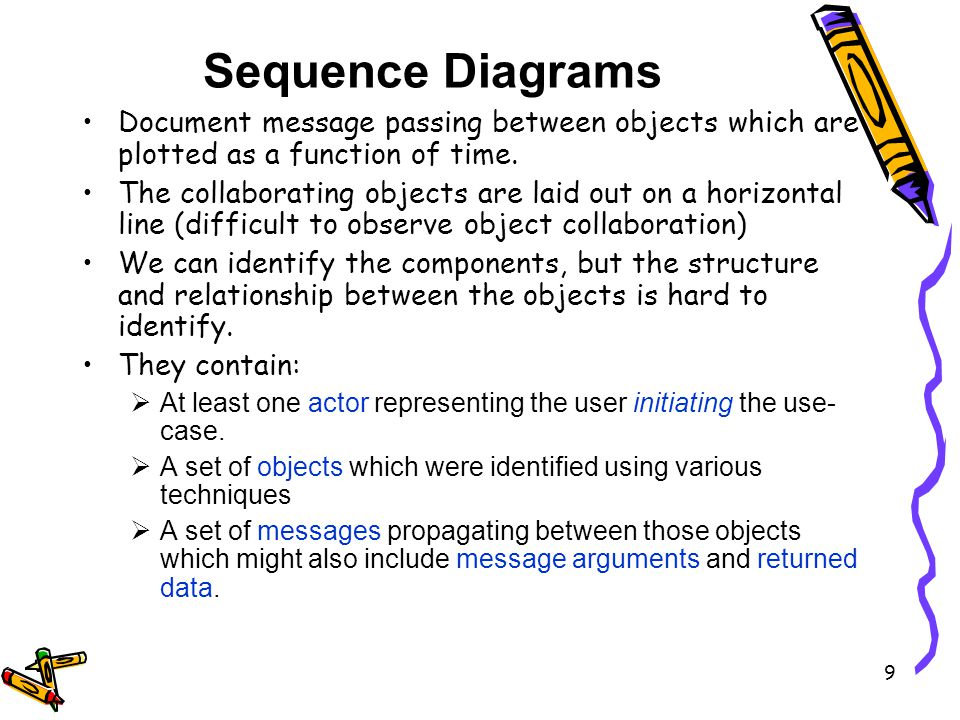 Sequence Diagrams Document message passing between objects which are plotted as a function of time. The collaborating objects are laid out on a horizo
