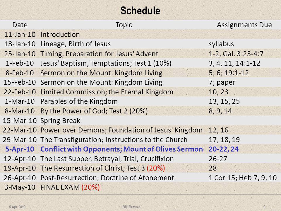 Schedule - Bill Brewer 3 5 Apr 2010 DateTopicAssignments Due 11-Jan-10Introduction 18-Jan-10Lineage, Birth of Jesussyllabus 25-Jan-10Timing, Preparati