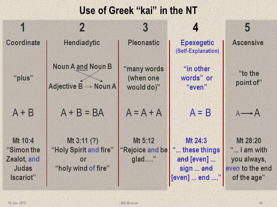 Use of Greek kai in the NT 12345 CoordinateHendiadyticPleonasticEpexegetic (Self-Explanation) Ascensive plus many words (when one would do) in other w