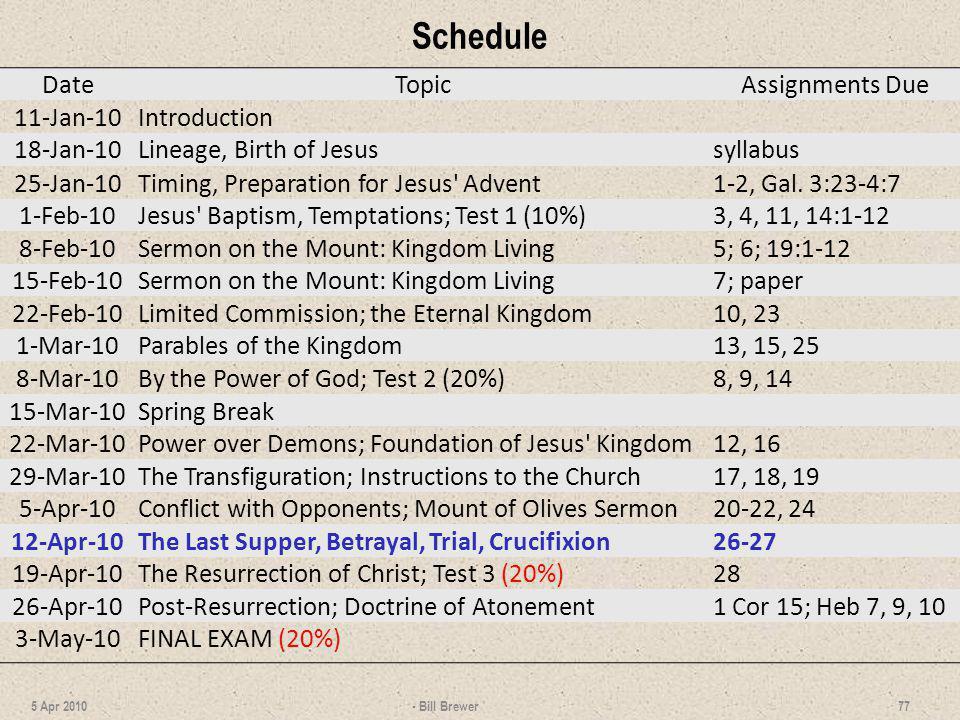 Schedule - Bill Brewer 77 5 Apr 2010 DateTopicAssignments Due 11-Jan-10Introduction 18-Jan-10Lineage, Birth of Jesussyllabus 25-Jan-10Timing, Preparat