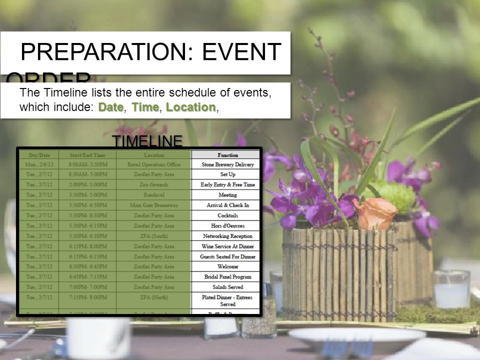 PREPARATION: EVENT ORDER DateTimeLocation The Timeline lists the entire schedule of events, which include: Date, Time, Location, The Timeline shows the entire schedule of the event.