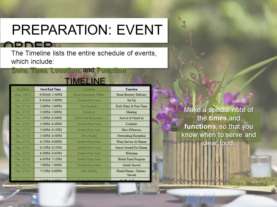 PREPARATION: EVENT ORDER The Timeline lists the entire schedule of events, which include: DateTimeLocationFunction Date, Time, Location, and Function The Timeline lists the entire schedule of events, which include: DateTimeLocationFunction Date, Time, Location, and Function The Timeline shows the entire schedule of the event.
