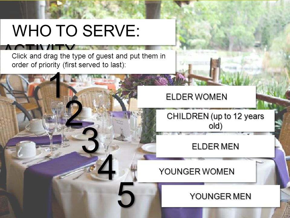 WHO TO SERVE: ACTIVITY Click and drag the type of guest and put them in order of priority (first served to last): Click and drag the following types of guests and put them in order of priority: Children Elder women Younger women Elder men Younger men CHILDREN (up to 12 years old) 1 ELDER WOMEN 2 YOUNGER WOMEN 3 ELDER MEN 4 YOUNGER MEN 5