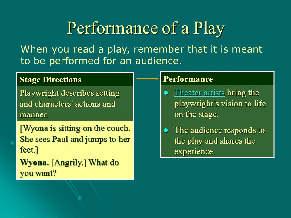 When you read a play, remember that it is meant to be performed for an audience. Stage Directions Playwright describes setting and characters actions