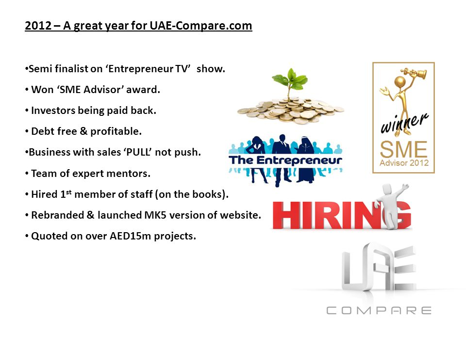 2012 – A great year for UAE-Compare.com Semi finalist on Entrepreneur TV show.