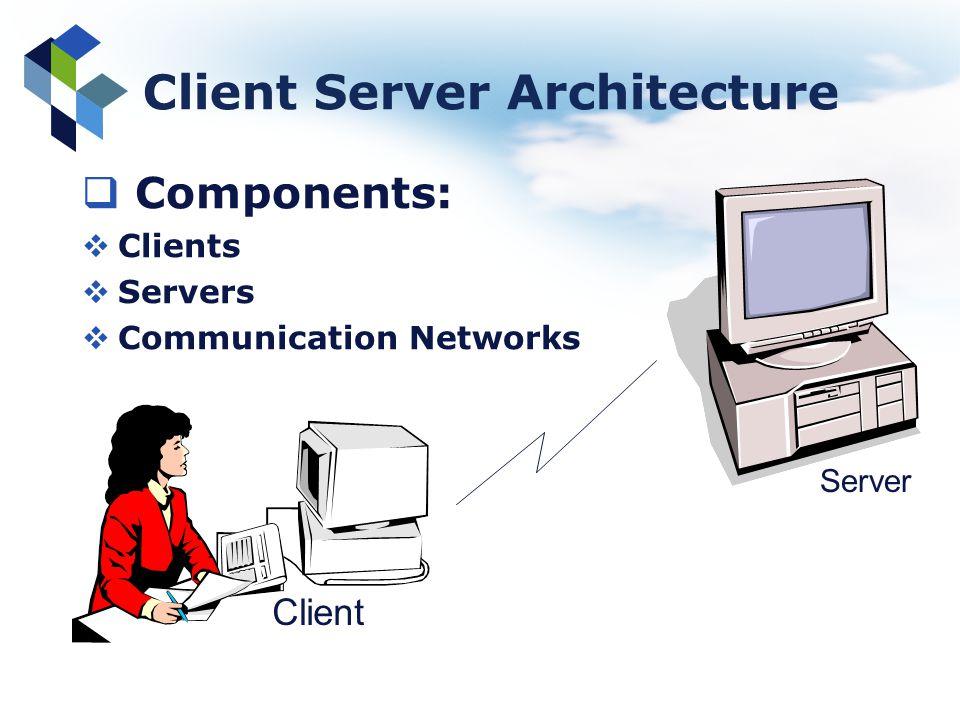 Client Server Architecture Components: Clients Servers Communication Networks Server Client