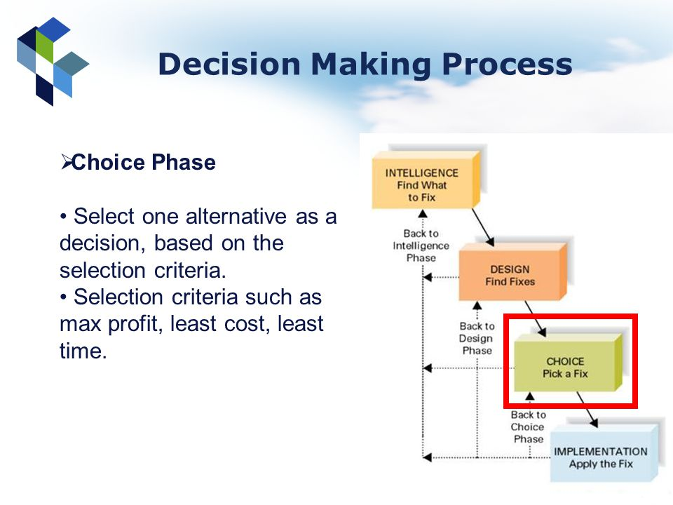 Choice Phase Select one alternative as a decision, based on the selection criteria. Selection criteria such as max profit, least cost, least time. Dec