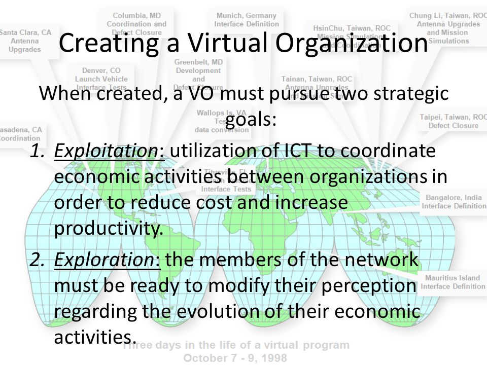 Creating a Virtual Organization When created, a VO must pursue two strategic goals: 1.Exploitation: utilization of ICT to coordinate economic activities between organizations in order to reduce cost and increase productivity.