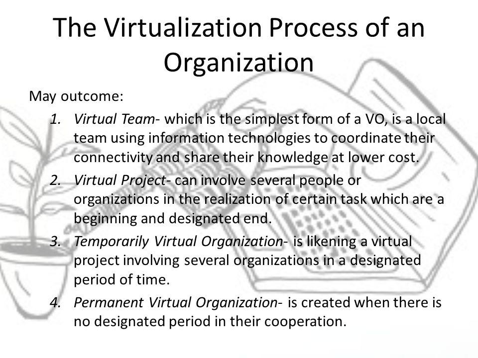 How has the Virtual Organizations impacted Marketing.