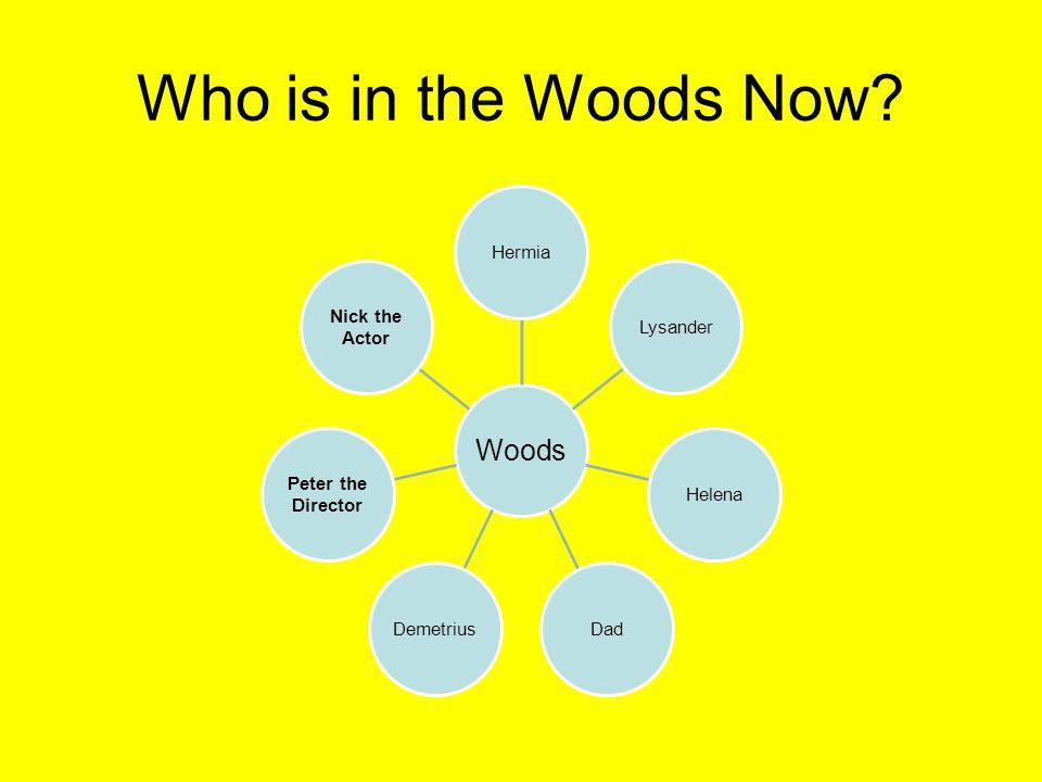 Who is in the Woods Now? Woods HermiaLysanderHelenaDadDemetrius Peter the Director Nick the Actor