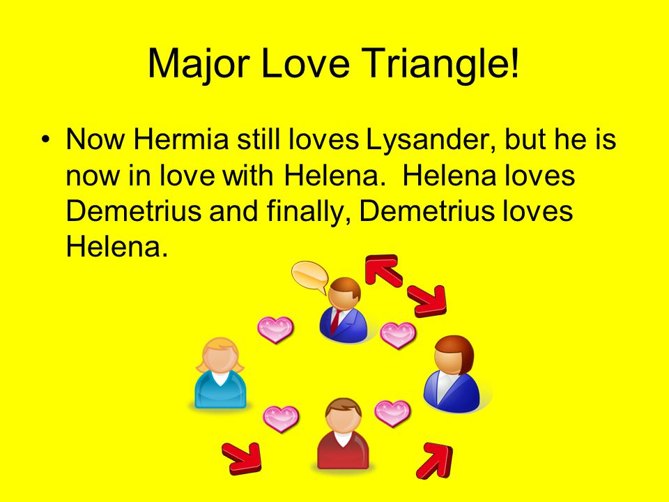 Major Love Triangle.Now Hermia still loves Lysander, but he is now in love with Helena.