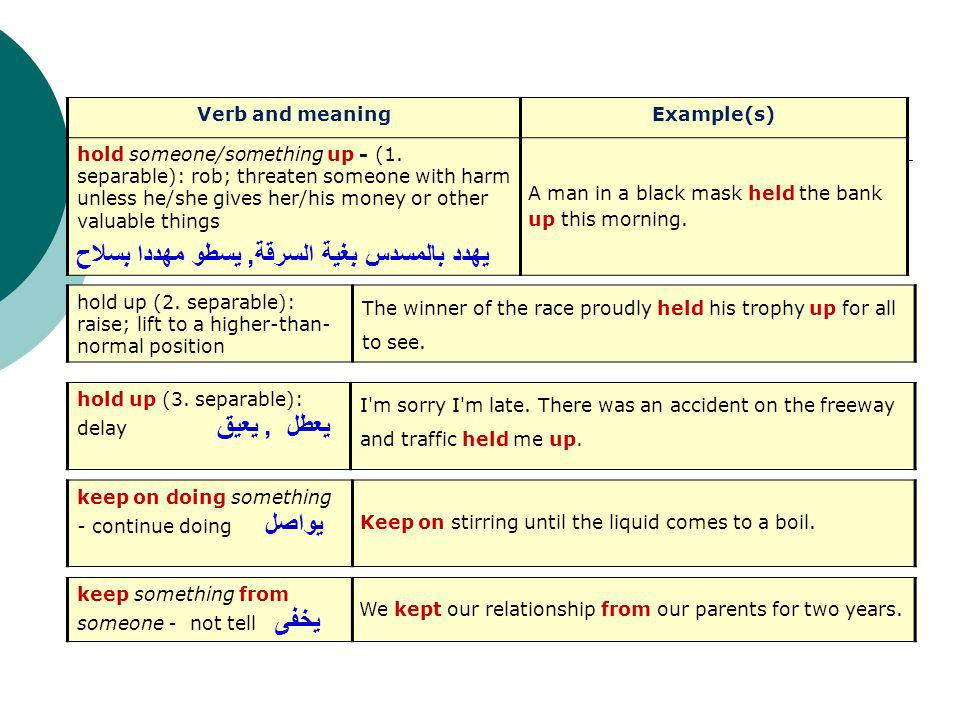Verb and meaningExample(s) hold someone/something up - (1.