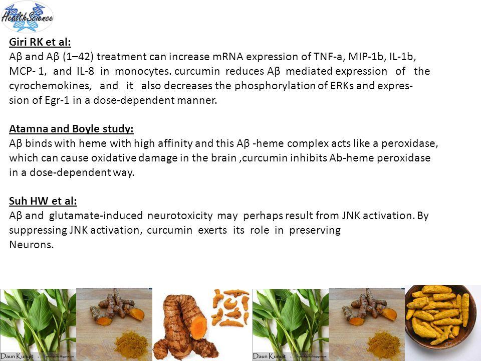 42 Giri RK et al: Aβ and Aβ (1–42) treatment can increase mRNA expression of TNF-a, MIP-1b, IL-1b, MCP- 1, and IL-8 in monocytes. curcumin reduces Aβ