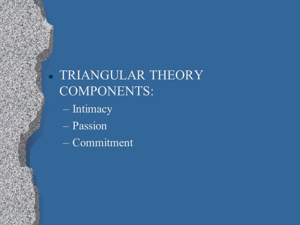TRIANGULAR THEORY OF LOVE (Sternberg)