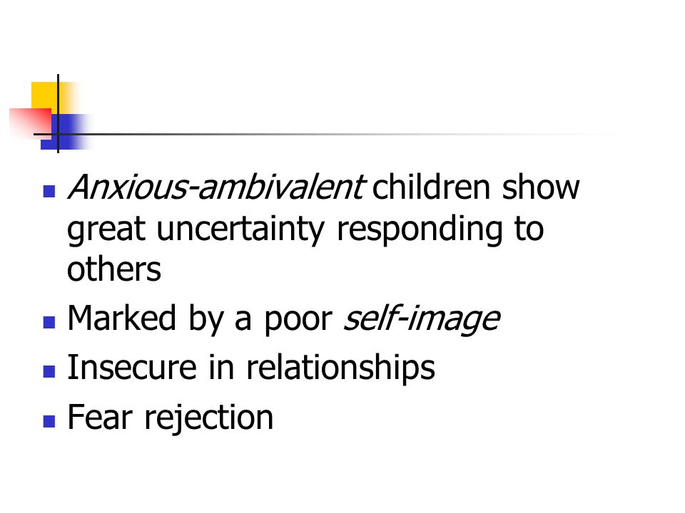 Anxious-ambivalent children show great uncertainty responding to others Marked by a poor self-image Insecure in relationships Fear rejection