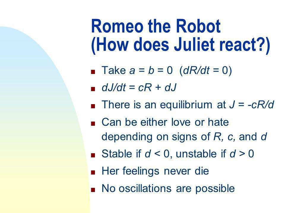 Romeo the Robot (How does Juliet react?) n Take a = b = 0 (dR/dt = 0) n dJ/dt = cR + dJ n There is an equilibrium at J = -cR/d n Can be either love or