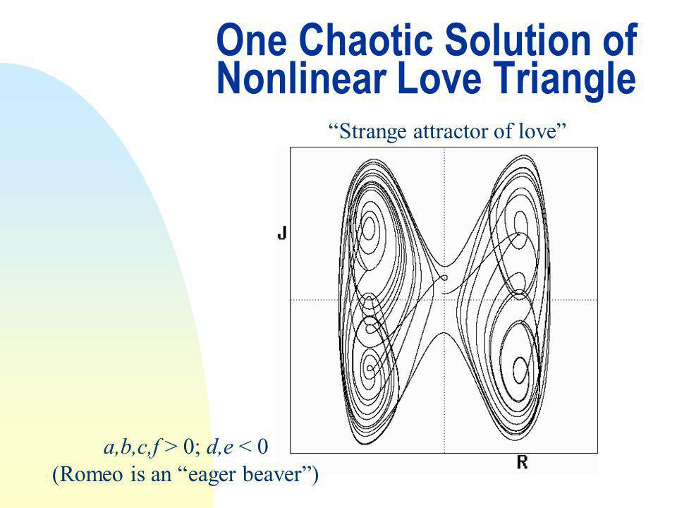 One Chaotic Solution of Nonlinear Love Triangle a,b,c,f > 0; d,e < 0 (Romeo is an eager beaver) Strange attractor of love