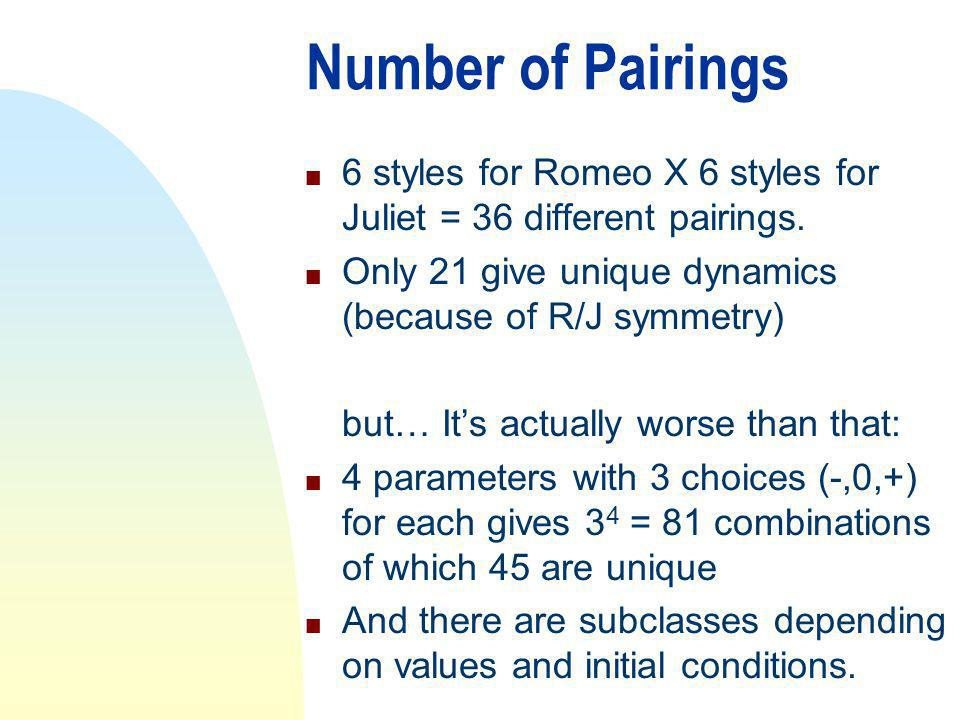 Number of Pairings n 6 styles for Romeo X 6 styles for Juliet = 36 different pairings. n Only 21 give unique dynamics (because of R/J symmetry) but… I