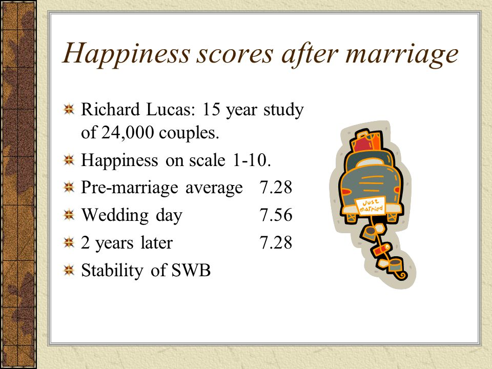Happiness scores after marriage Richard Lucas: 15 year study of 24,000 couples.