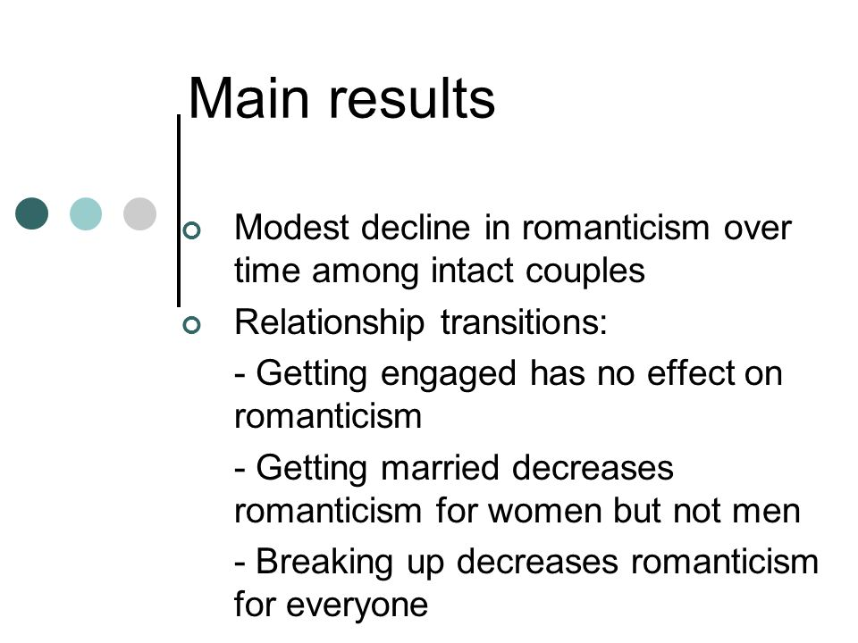 Main results Modest decline in romanticism over time among intact couples Relationship transitions: - Getting engaged has no effect on romanticism - Getting married decreases romanticism for women but not men - Breaking up decreases romanticism for everyone