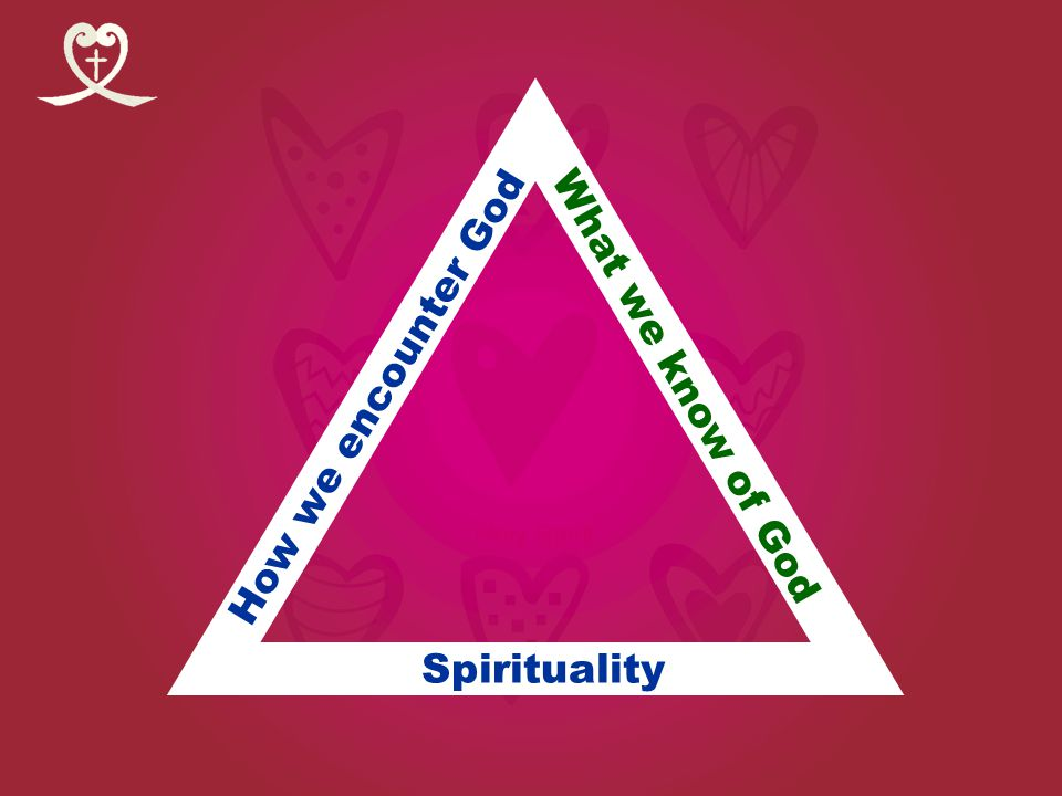Holy Spirit What we know of God Spirituality How we encounter God