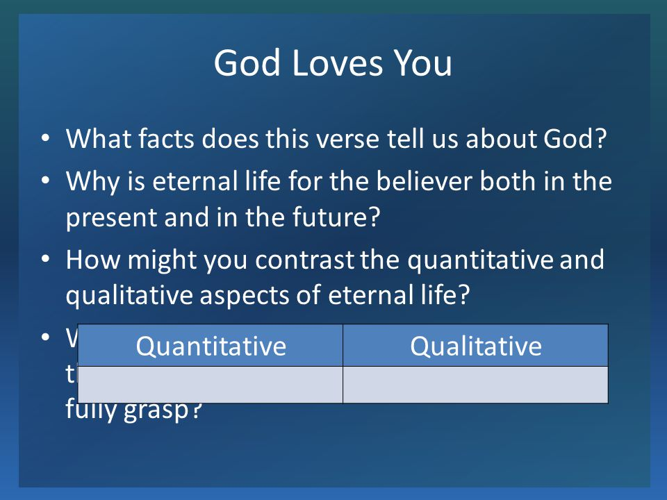God Loves You What facts does this verse tell us about God? Why is eternal life for the believer both in the present and in the future? How might you