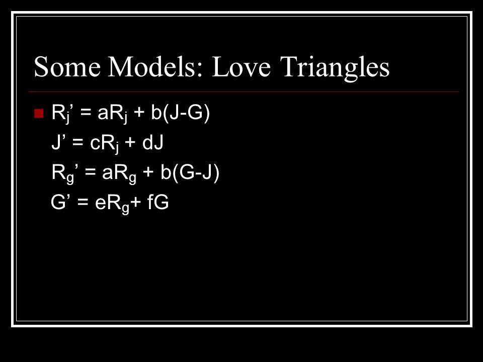 Some Models: Love Triangles R j = aR j + b(J-G) J = cR j + dJ R g = aR g + b(G-J) G = eR g + fG