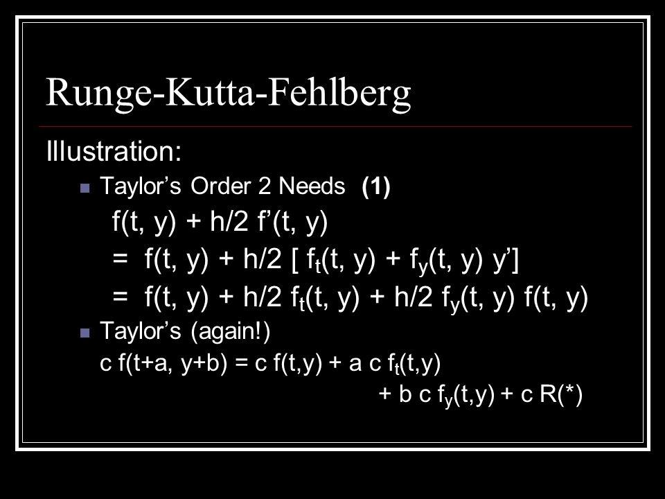 Runge-Kutta-Fehlberg Illustration: Taylors Order 2 Needs (1) f(t, y) + h/2 f(t, y) = f(t, y) + h/2 [ f t (t, y) + f y (t, y) y] = f(t, y) + h/2 f t (t, y) + h/2 f y (t, y) f(t, y) Taylors (again!) c f(t+a, y+b) = c f(t,y) + a c f t (t,y) + b c f y (t,y) + c R(*)