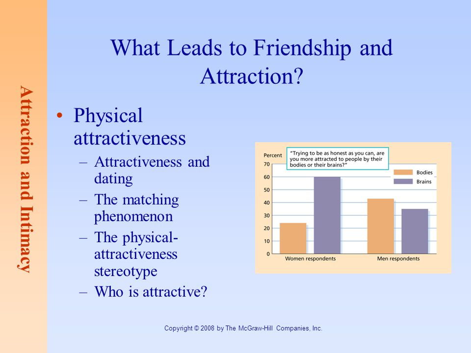 Attraction and Intimacy Copyright © 2008 by The McGraw-Hill Companies, Inc. What Leads to Friendship and Attraction? Physical attractiveness –Attracti