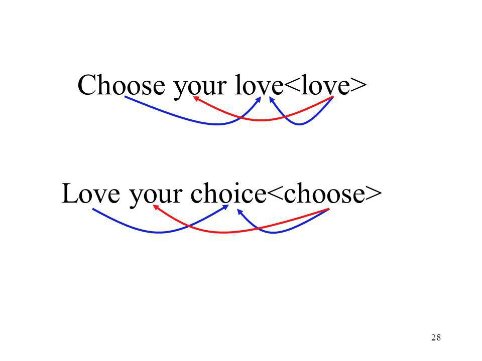 28 Choose your love Love your choice