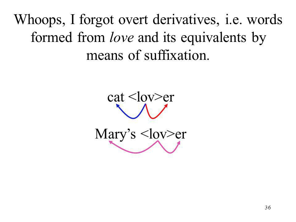 36 Whoops, I forgot overt derivatives, i.e. words formed from love and its equivalents by means of suffixation. cat er Marys er