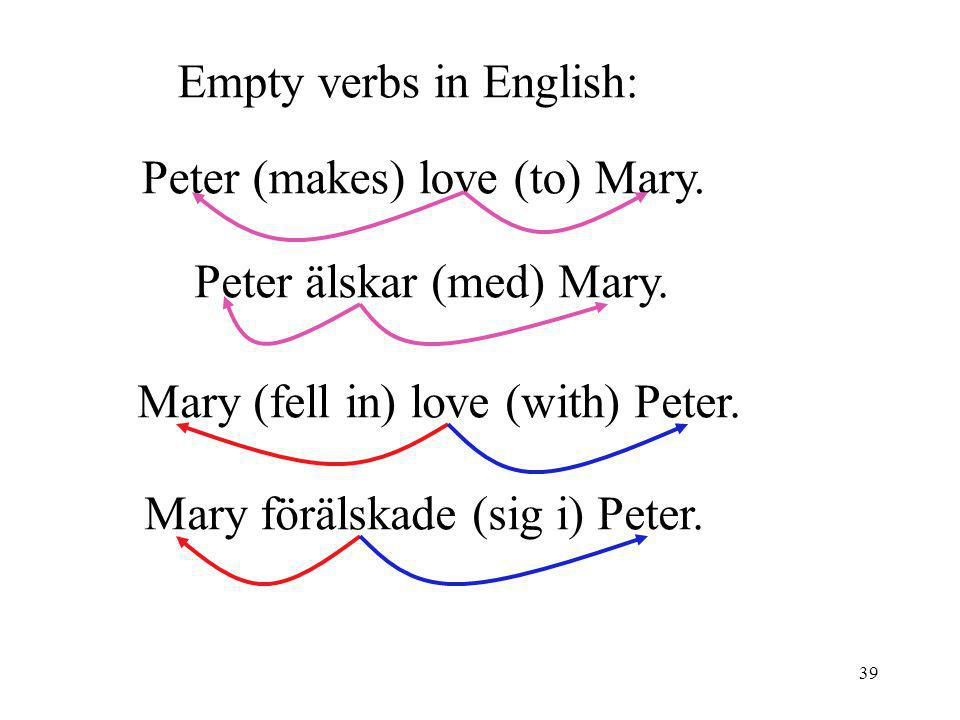 39 Empty verbs in English: Peter (makes) love (to) Mary.