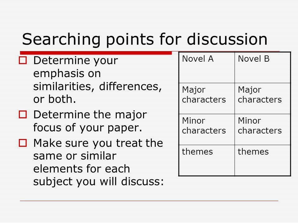 Searching points for discussion Determine your emphasis on similarities, differences, or both.