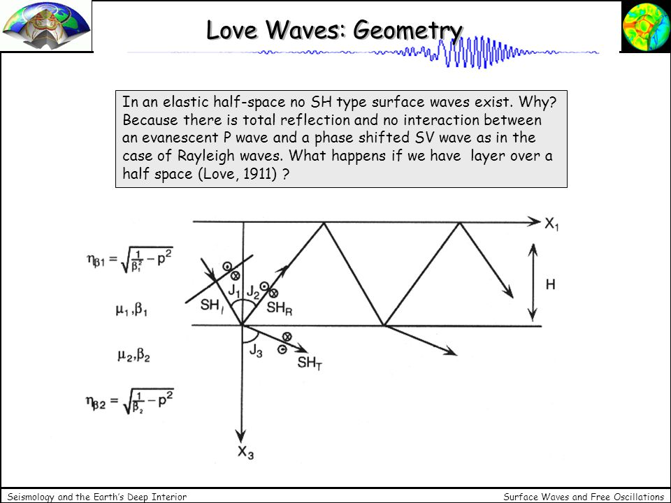 Surface Waves and Free Oscillations Seismology and the Earths Deep Interior Love Waves: Geometry In an elastic half-space no SH type surface waves exi