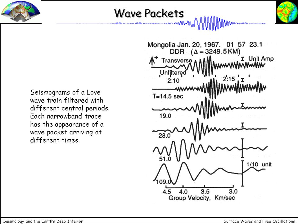 Surface Waves and Free Oscillations Seismology and the Earths Deep Interior Wave Packets Seismograms of a Love wave train filtered with different cent
