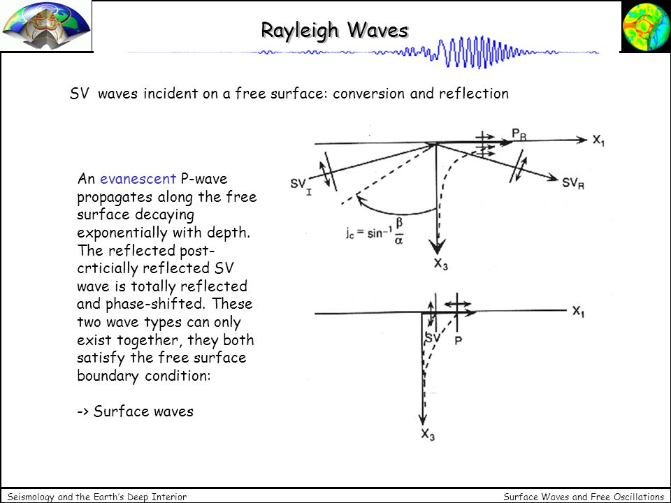 Surface Waves and Free Oscillations Seismology and the Earths Deep Interior Surface waves: Geometry We are looking for plane waves traveling along one horizontal coordinate axis, so we can - for example - set As we only require y we set y = from now on.