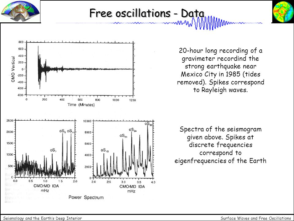 Surface Waves and Free Oscillations Seismology and the Earths Deep Interior Free oscillations - Data 20-hour long recording of a gravimeter recordind