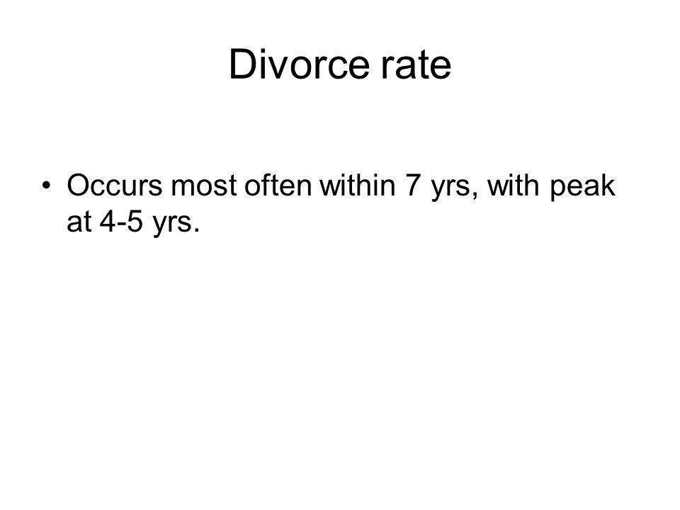 Divorce rate Occurs most often within 7 yrs, with peak at 4-5 yrs.